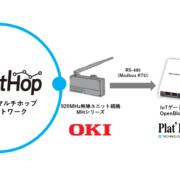 OpenBlocks IoTと920MHz帯マルチホップネットワークのシステム構成例